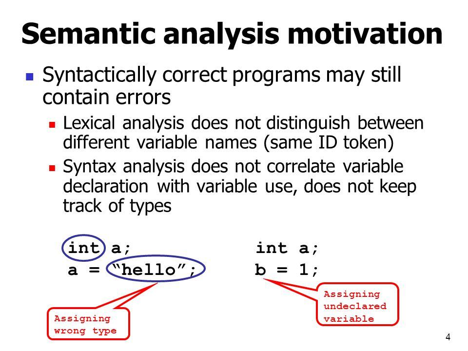 25 Implementation option 1 public class SymbolTable { /** Map kind->(id->entry) Kind enum->(String->Symbol) **/ private Map > entries; private SymbolTable parent; … public Symbol getMethod(String id) { Map methodEntries = entries.get(METHOD_KIND); return methodEntries.get(id); } public void insertMethod(String id, Type t) { Map methodEntries = entries.get(METHOD_KIND); if (methodEntries == null) { methodEntries = new HashMap (); entries.put(METHOD_KIND, methodEntries); } methodEntries.put(id,new Symbol(id, t)); } … }