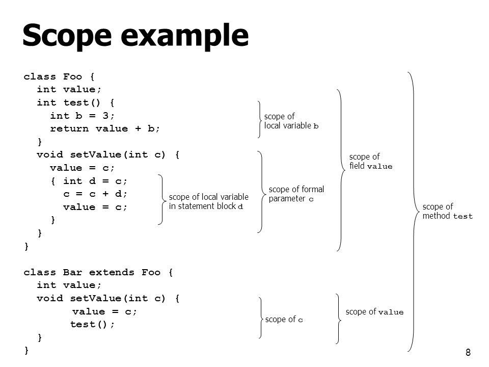 8 Scope example class Foo { int value; int test() { int b = 3; return value + b; } void setValue(int c) { value = c; { int d = c; c = c + d; value = c; } class Bar extends Foo { int value; void setValue(int c) { value = c; test(); } scope of field value scope of local variable b scope of formal parameter c scope of c scope of value scope of local variable in statement block d scope of method test