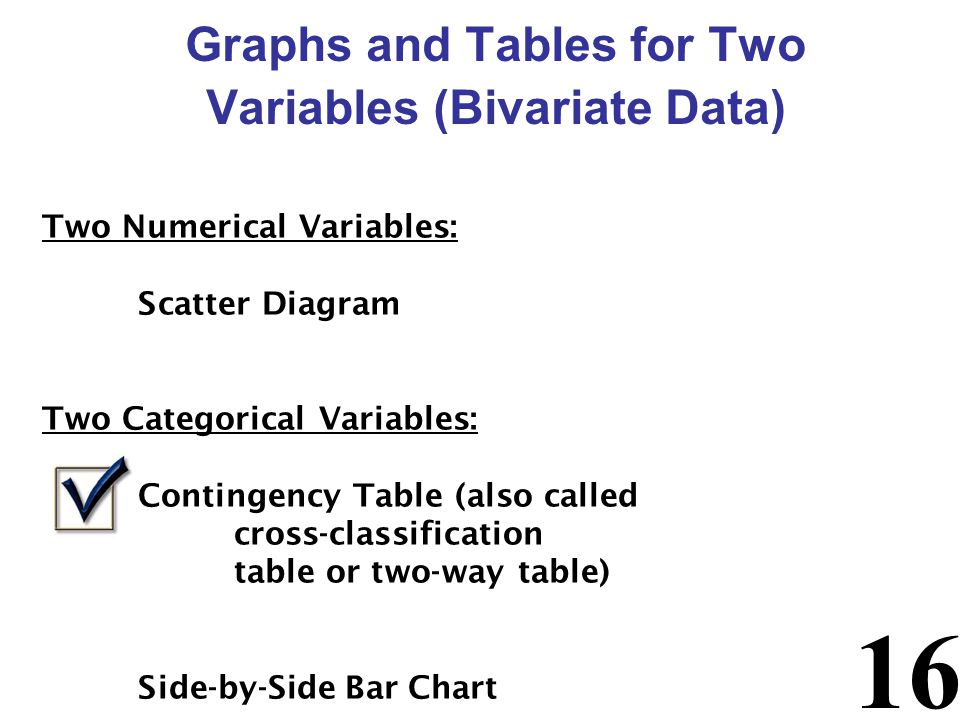 16 Graphs and Tables for Two Variables (Bivariate Data) Two Numerical Variables: Scatter Diagram Two Categorical Variables: Contingency Table (also called cross-classification table or two-way table) Side-by-Side Bar Chart