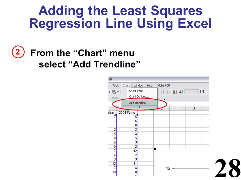 28 Adding the Least Squares Regression Line Using Excel From the Chart menu select Add Trendline 2