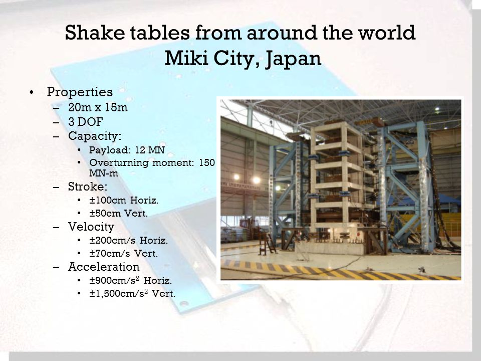 Shake tables from around the world Miki City, Japan Properties –20m x 15m –3 DOF –Capacity: Payload: 12 MN Overturning moment: 150 MN-m –Stroke: ±100cm Horiz.