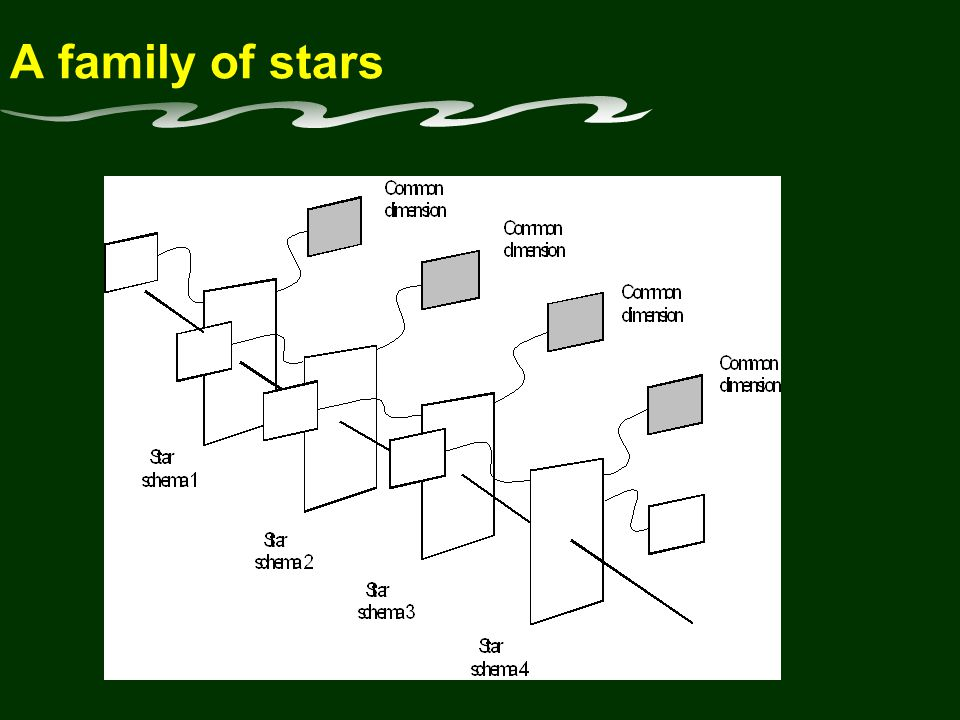 A family of stars