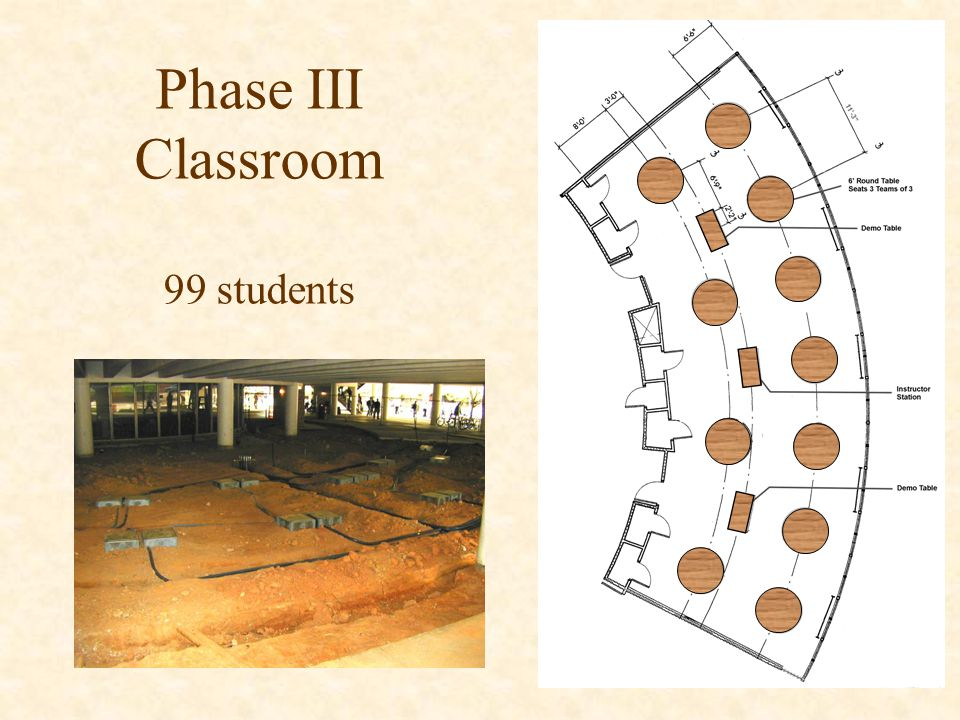 Phase III Classroom 99 students