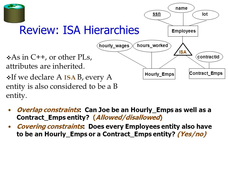 Review: ISA Hierarchies Contract_Emps name ssn Employees lot hourly_wages ISA Hourly_Emps contractid hours_worked v As in C++, or other PLs, attribute