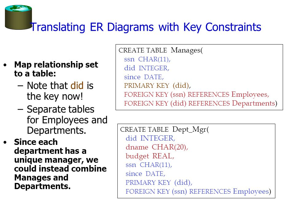 Translating ER Diagrams with Key Constraints Map relationship set to a table: –Note that did is the key now! –Separate tables for Employees and Depart
