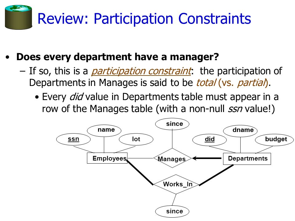 Review: Participation Constraints Does every department have a manager? –If so, this is a participation constraint: the participation of Departments i