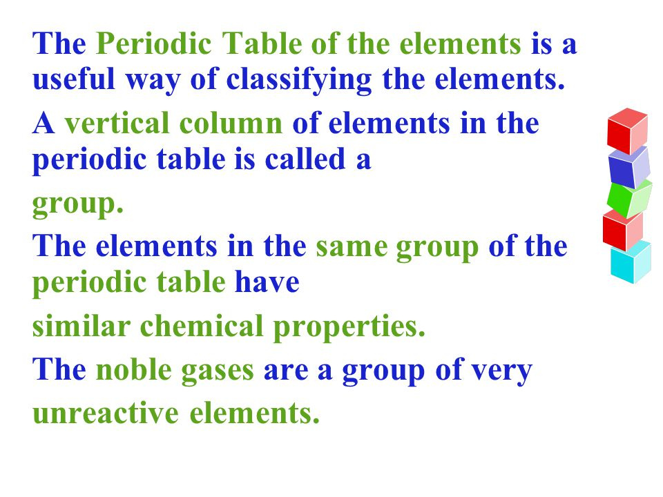 Groups of elements have names: – Group 1 - Between groups 2 and 3 - Group 7 -Group 0 - the alkali metals the transition metals the halogensthe noble gases