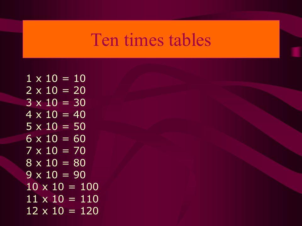 Ten times tables 1 x 10 = 10 2 x 10 = 20 3 x 10 = 30 4 x 10 = 40 5 x 10 = 50 6 x 10 = 60 7 x 10 = 70 8 x 10 = 80 9 x 10 = 90 10 x 10 = 100 11 x 10 = 1