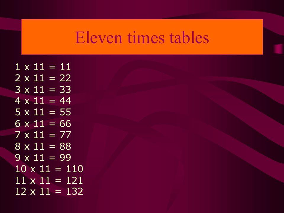 Eleven times tables 1 x 11 = 11 2 x 11 = 22 3 x 11 = 33 4 x 11 = 44 5 x 11 = 55 6 x 11 = 66 7 x 11 = 77 8 x 11 = 88 9 x 11 = 99 10 x 11 = 110 11 x 11