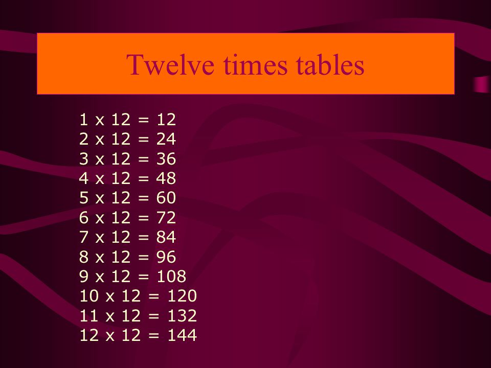 Twelve times tables 1 x 12 = 12 2 x 12 = 24 3 x 12 = 36 4 x 12 = 48 5 x 12 = 60 6 x 12 = 72 7 x 12 = 84 8 x 12 = 96 9 x 12 = 108 10 x 12 = 120 11 x 12