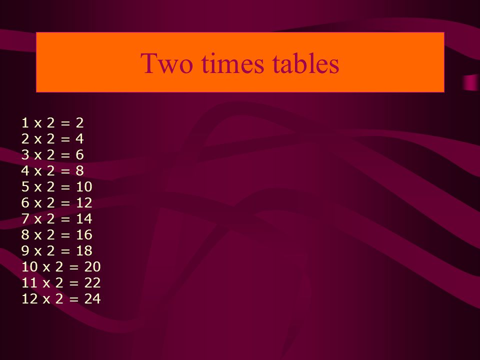 Three times tables 1 x 3 = 3 2 x 3 = 6 3 x 3 = 9 4 x 3 = 12 5 x 3 = 15 6 x 3 = 18 7 x 3 = 21 8 x 3 = 24 9 x 3 = 27 10 x 3 = 30 11 x 3 = 33 12 x 3 = 36