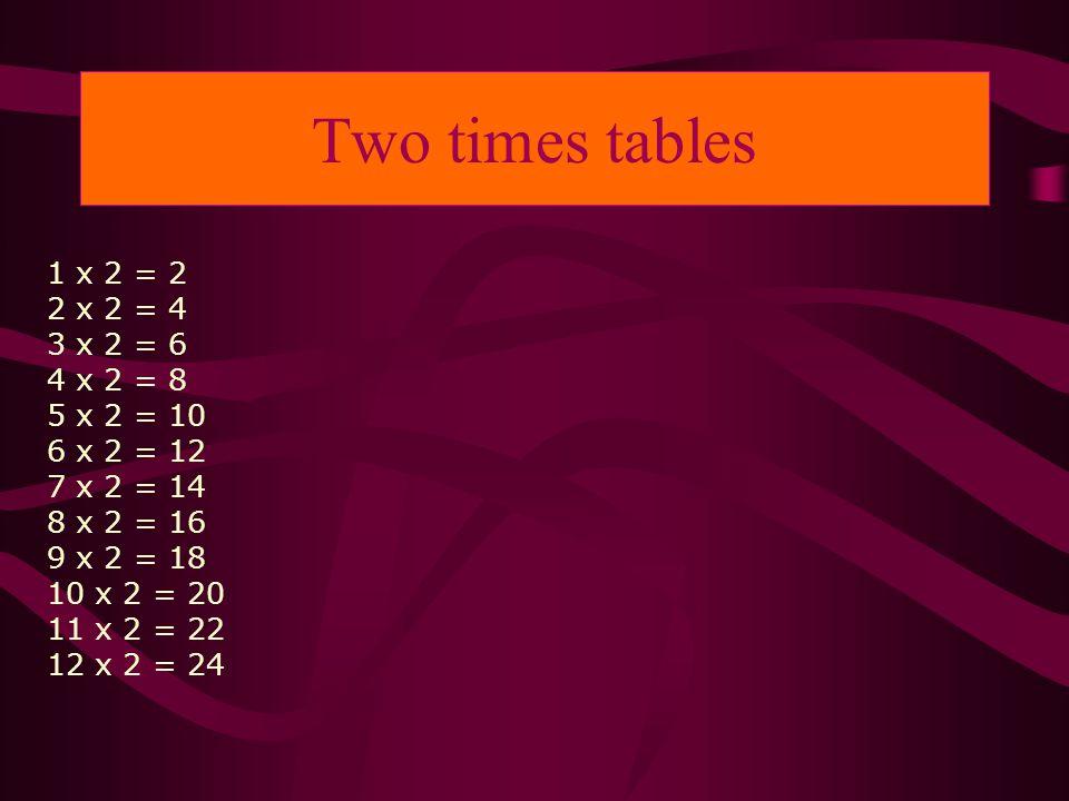 Two times tables 1 x 2 = 2 2 x 2 = 4 3 x 2 = 6 4 x 2 = 8 5 x 2 = 10 6 x 2 = 12 7 x 2 = 14 8 x 2 = 16 9 x 2 = 18 10 x 2 = 20 11 x 2 = 22 12 x 2 = 24