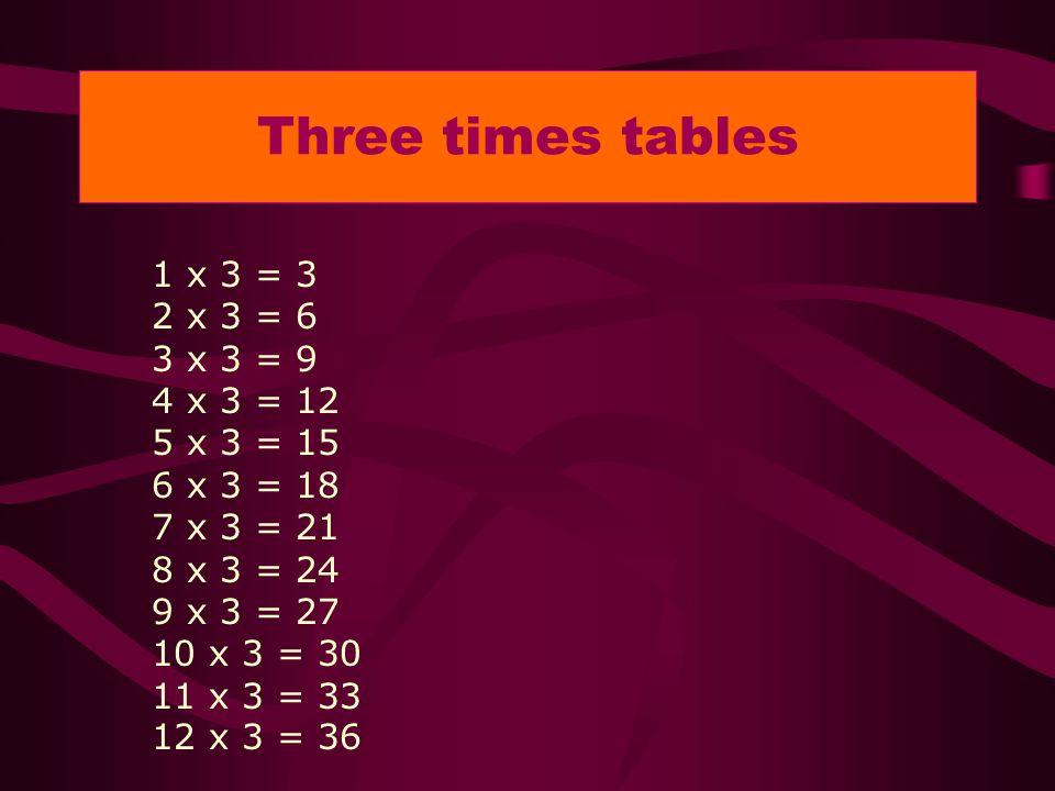 Three times tables 1 x 3 = 3 2 x 3 = 6 3 x 3 = 9 4 x 3 = 12 5 x 3 = 15 6 x 3 = 18 7 x 3 = 21 8 x 3 = 24 9 x 3 = 27 10 x 3 = 30 11 x 3 = 33 12 x 3 = 36