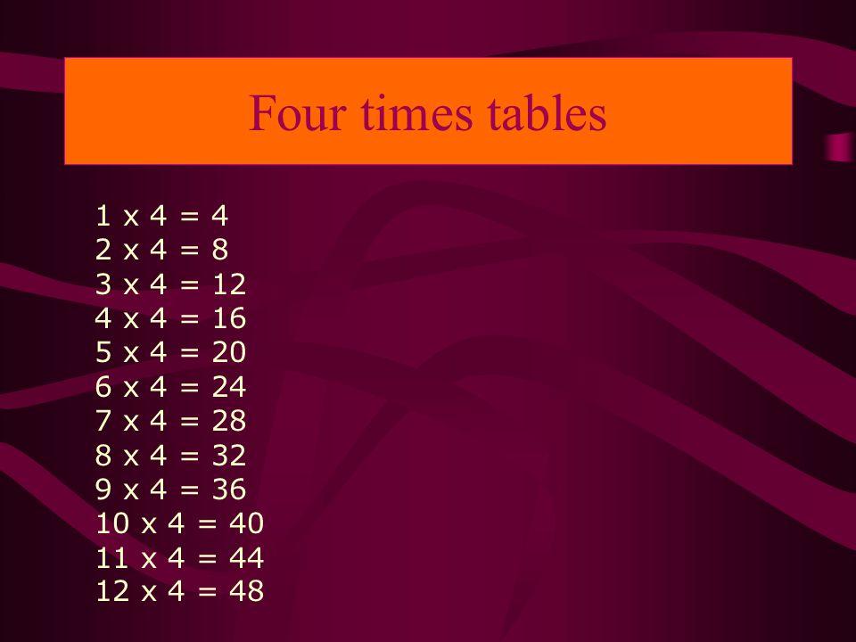 Four times tables 1 x 4 = 4 2 x 4 = 8 3 x 4 = 12 4 x 4 = 16 5 x 4 = 20 6 x 4 = 24 7 x 4 = 28 8 x 4 = 32 9 x 4 = 36 10 x 4 = 40 11 x 4 = 44 12 x 4 = 48