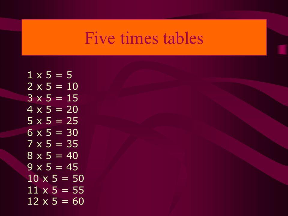 Five times tables 1 x 5 = 5 2 x 5 = 10 3 x 5 = 15 4 x 5 = 20 5 x 5 = 25 6 x 5 = 30 7 x 5 = 35 8 x 5 = 40 9 x 5 = 45 10 x 5 = 50 11 x 5 = 55 12 x 5 = 6
