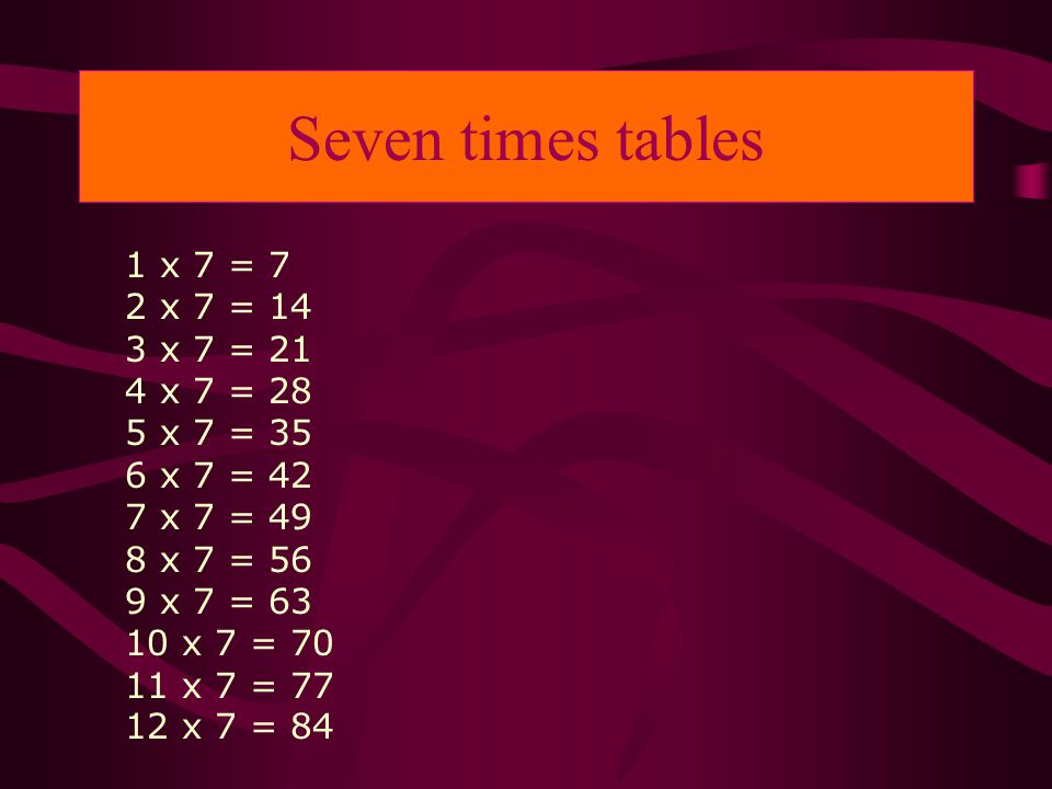 Eight times tables 1 x 8 = 8 2 x 8 = 16 3 x 8 = 24 4 x 8 = 32 5 x 8 = 40 6 x 8 = 48 7 x 8 = 56 8 x 8 = 64 9 x 8 = 72 10 x 8 = 80 11 x 8 = 88 12 x 8 = 96