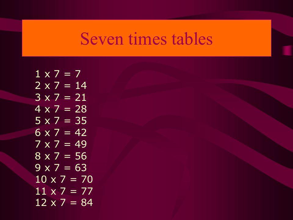 Seven times tables 1 x 7 = 7 2 x 7 = 14 3 x 7 = 21 4 x 7 = 28 5 x 7 = 35 6 x 7 = 42 7 x 7 = 49 8 x 7 = 56 9 x 7 = 63 10 x 7 = 70 11 x 7 = 77 12 x 7 =
