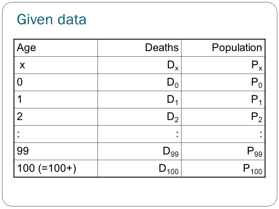 AgeDeathsPopulation xDxDx PxPx 0D0D0 P0P0 1D1D1 P1P1 2D2D2 P2P2 ::: 99D 99 P 99 100 (=100+)D 100 P 100 Given data