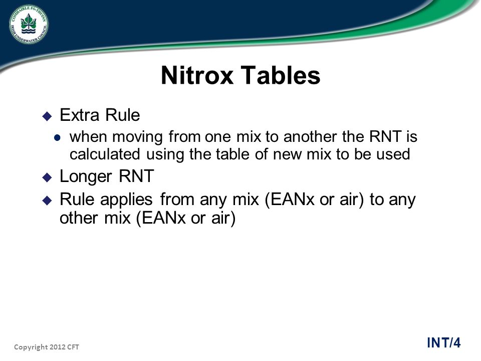 Copyright 2012 CFT INT/4 Nitrox Tables Extra Rule when moving from one mix to another the RNT is calculated using the table of new mix to be used Long