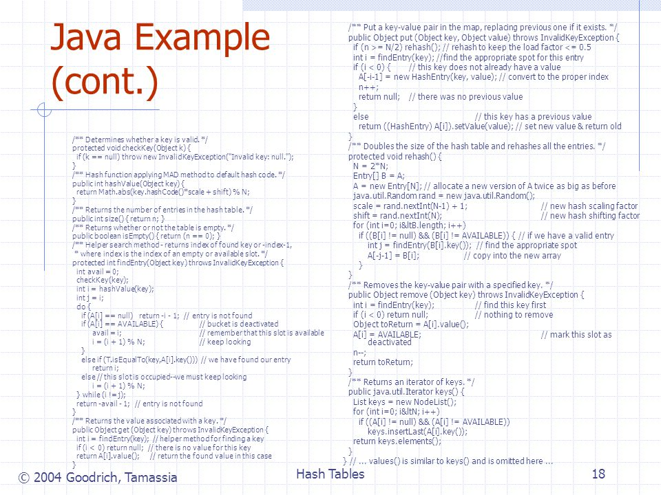 © 2004 Goodrich, Tamassia Hash Tables18 Java Example (cont.) /** Determines whether a key is valid.