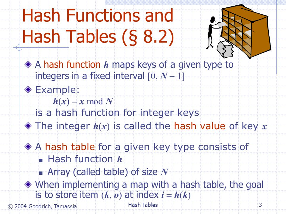 © 2004 Goodrich, Tamassia Hash Tables3 Hash Functions and Hash Tables (§ 8.2) A hash function h maps keys of a given type to integers in a fixed interval [0, N 1] Example: h(x) x mod N is a hash function for integer keys The integer h(x) is called the hash value of key x A hash table for a given key type consists of Hash function h Array (called table) of size N When implementing a map with a hash table, the goal is to store item (k, o) at index i h(k)