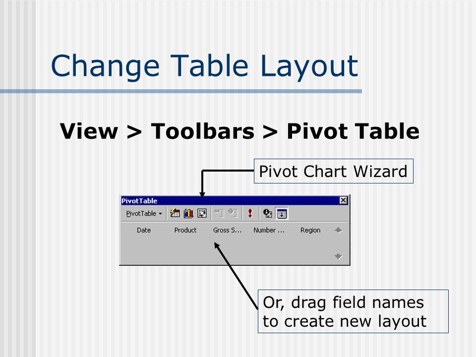 Change Table Layout View > Toolbars > Pivot Table Pivot Chart Wizard Or, drag field names to create new layout