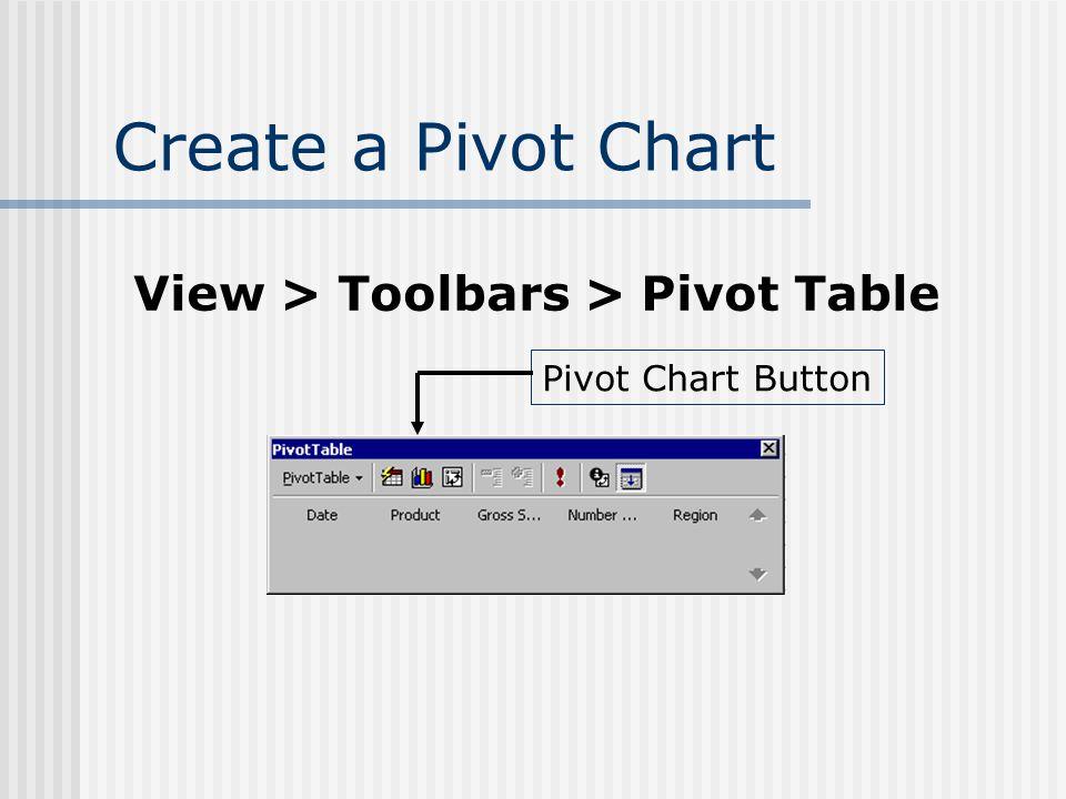 Create a Pivot Chart View > Toolbars > Pivot Table Pivot Chart Button