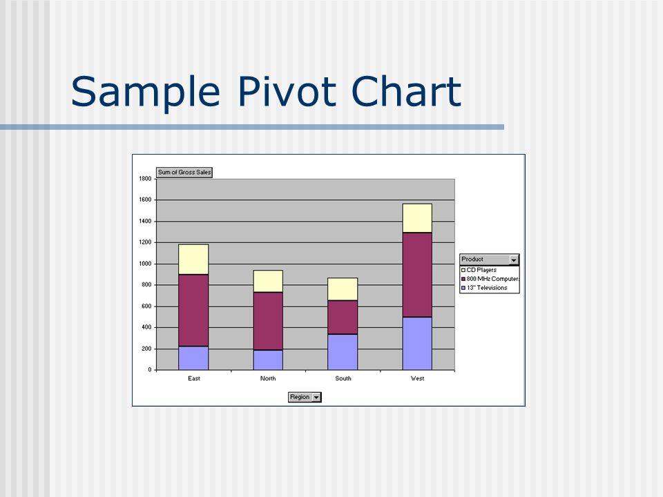 Sample Pivot Chart