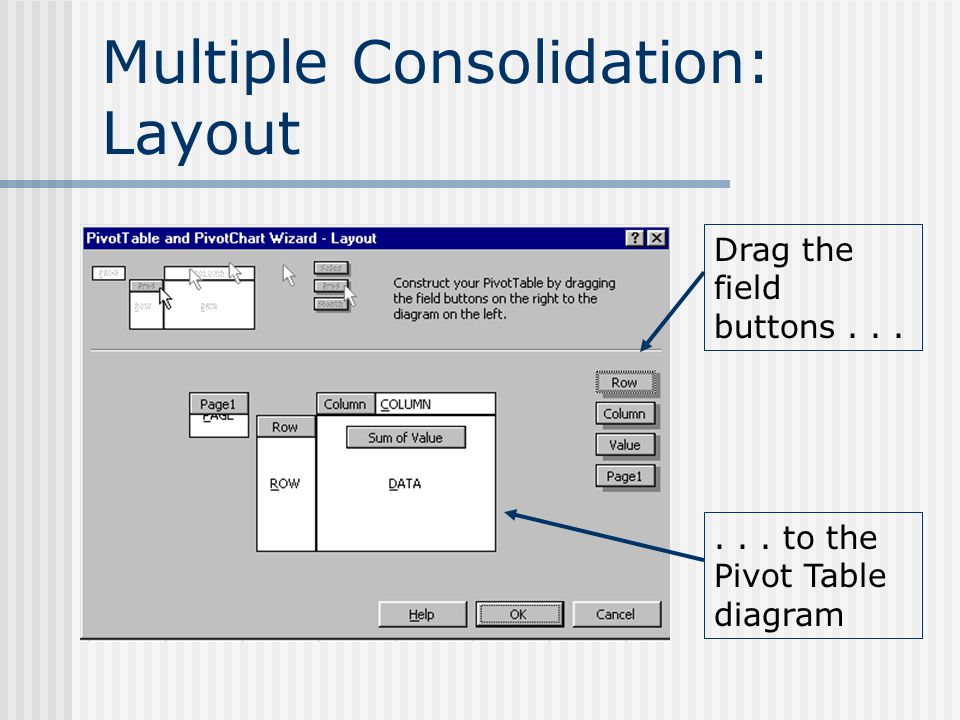 Multiple Consolidation: Layout Drag the field buttons...... to the Pivot Table diagram