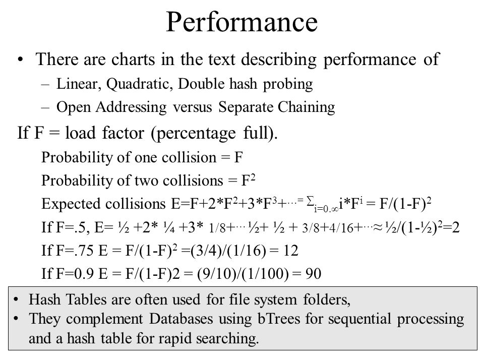 Performance There are charts in the text describing performance of –Linear, Quadratic, Double hash probing –Open Addressing versus Separate Chaining If F = load factor (percentage full).