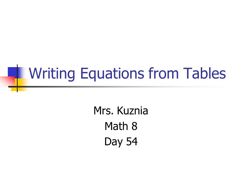 Writing Equations from Tables Mrs. Kuznia Math 8 Day 54