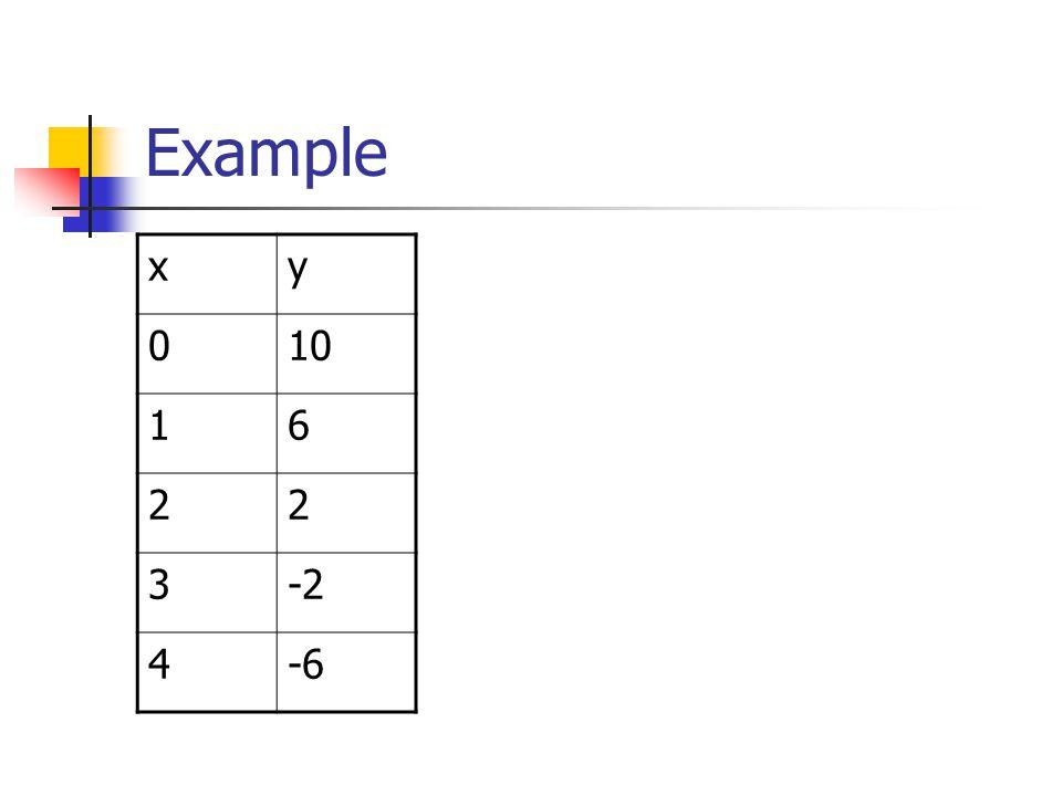 Example xy 010 16 22 3-2 4-6