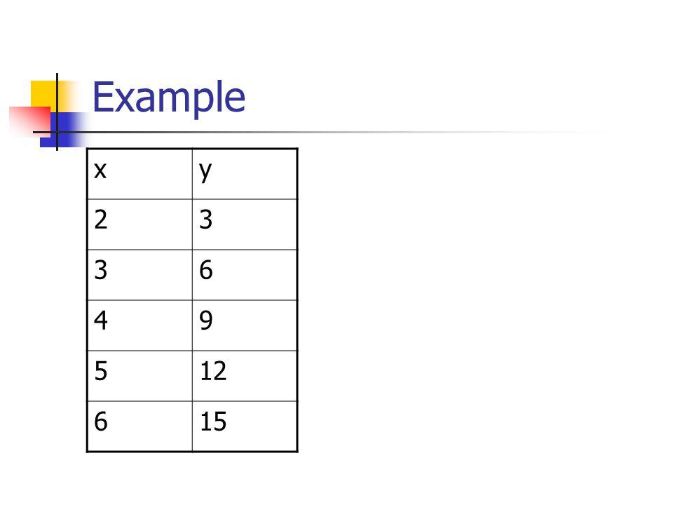 Example xy 23 36 49 512 615