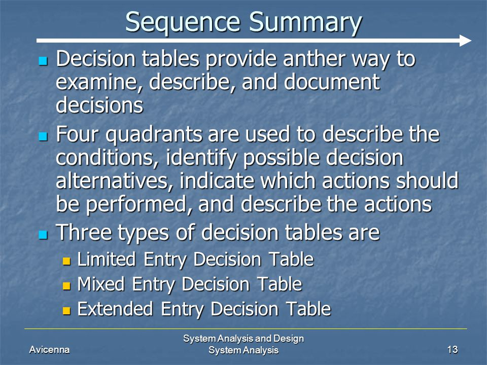 Avicenna System Analysis and Design System Analysis13 Sequence Summary Decision tables provide anther way to examine, describe, and document decisions Decision tables provide anther way to examine, describe, and document decisions Four quadrants are used to describe the conditions, identify possible decision alternatives, indicate which actions should be performed, and describe the actions Four quadrants are used to describe the conditions, identify possible decision alternatives, indicate which actions should be performed, and describe the actions Three types of decision tables are Three types of decision tables are Limited Entry Decision Table Limited Entry Decision Table Mixed Entry Decision Table Mixed Entry Decision Table Extended Entry Decision Table Extended Entry Decision Table
