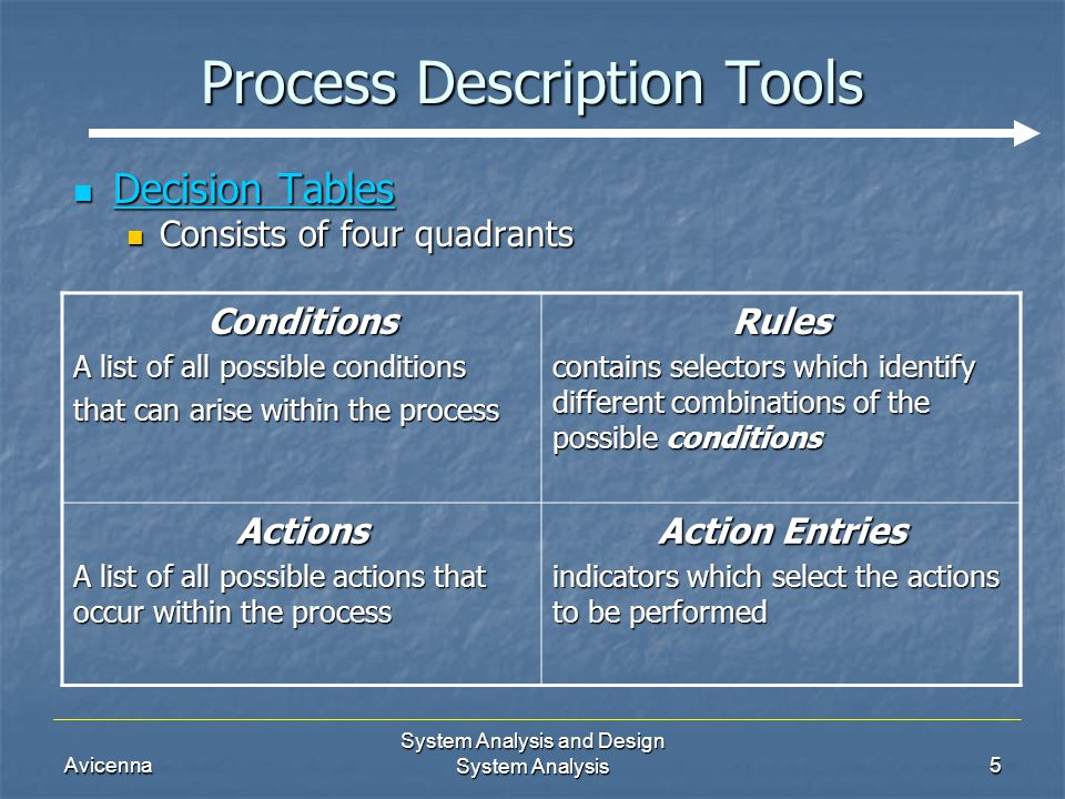 Avicenna System Analysis and Design System Analysis6 Process Description Tools Decision Tables Decision Tables Decision Tables Decision Tables The number of conditions and rules are related, each condition has two possible values, the number of rules doubles each time you add a condition.