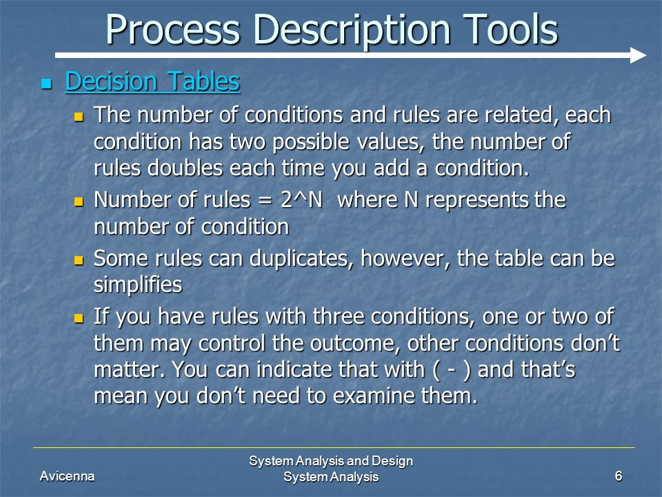 Avicenna System Analysis and Design System Analysis7 Process Description Tools In the example, the credit manager can waive the credit status requirement in certain situations.