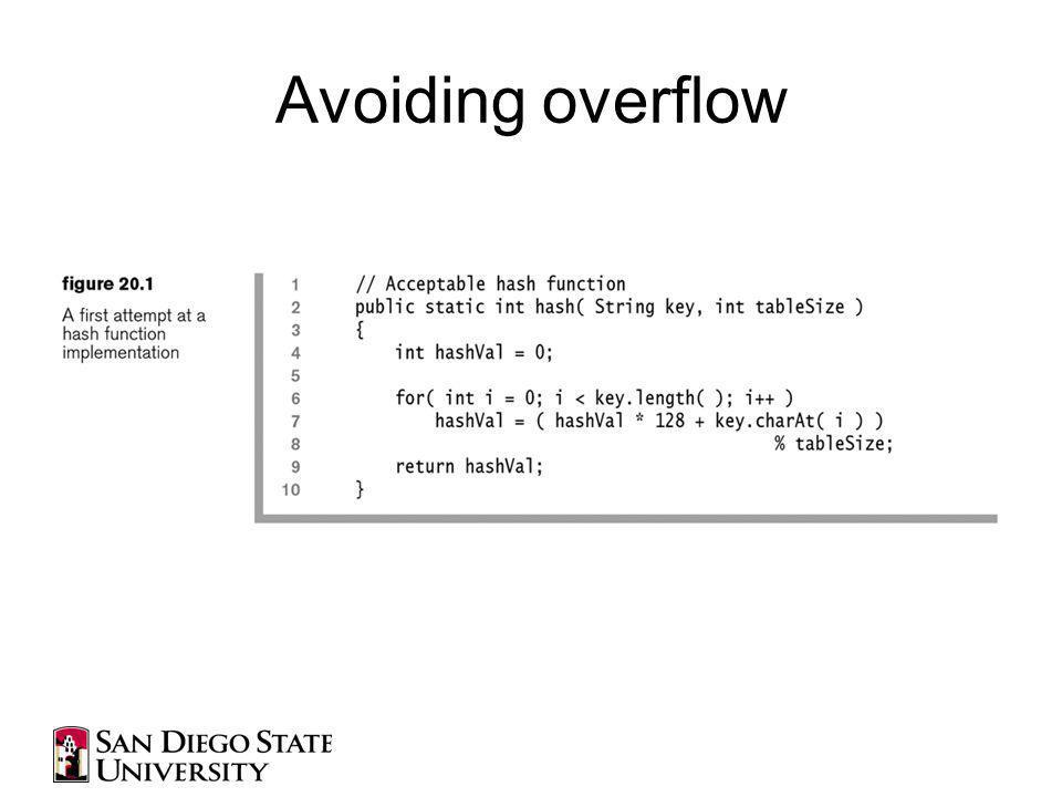 Avoiding overflow