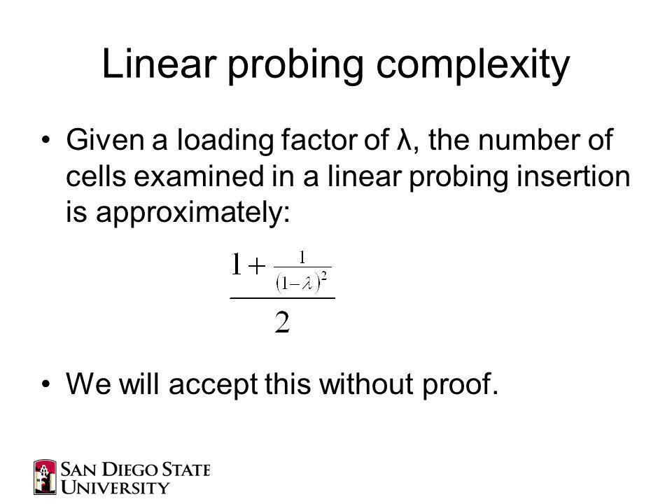 Linear probing complexity Given a loading factor of λ, the number of cells examined in a linear probing insertion is approximately: We will accept this without proof.