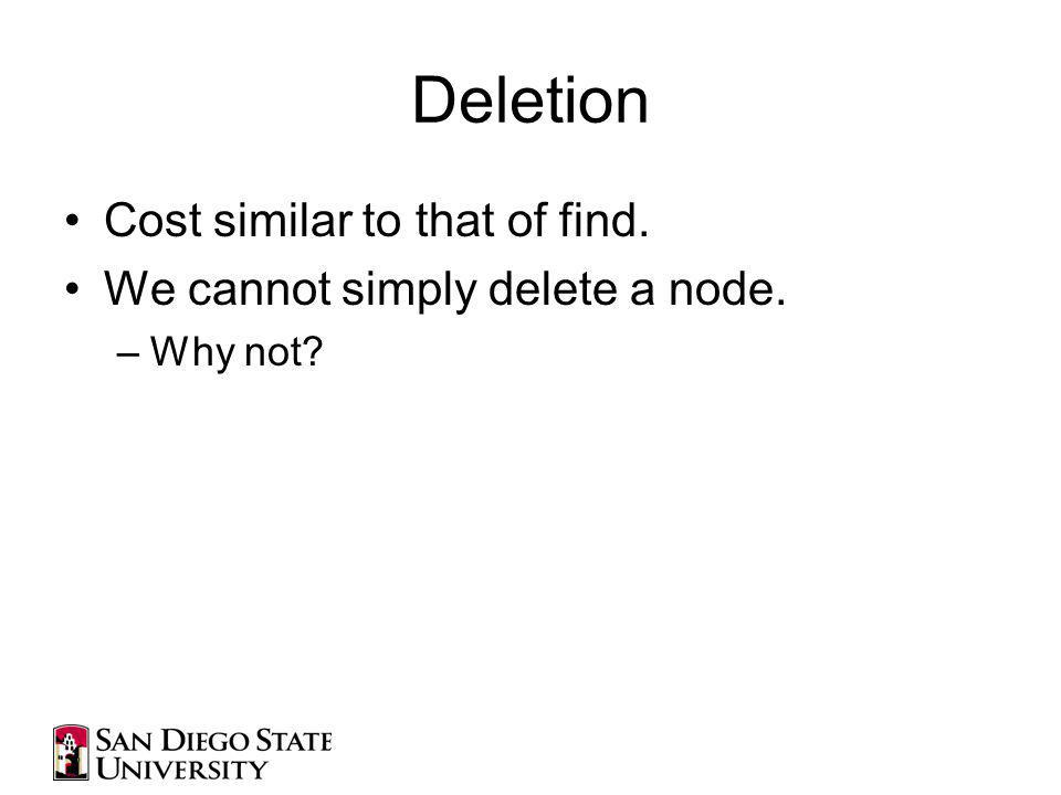 Deletion Cost similar to that of find. We cannot simply delete a node. –Why not?