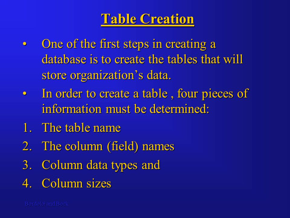 Bordoloi and Bock Table and Column names should be meaningful and reflect the nature of the data that is to be stored.Table and Column names should be meaningful and reflect the nature of the data that is to be stored.