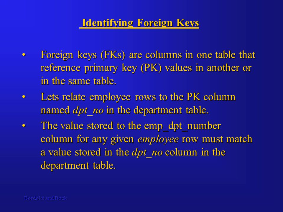 Bordoloi and Bock Identifying Foreign Keys Identifying Foreign Keys Foreign keys (FKs) are columns in one table that reference primary key (PK) values in another or in the same table.Foreign keys (FKs) are columns in one table that reference primary key (PK) values in another or in the same table.