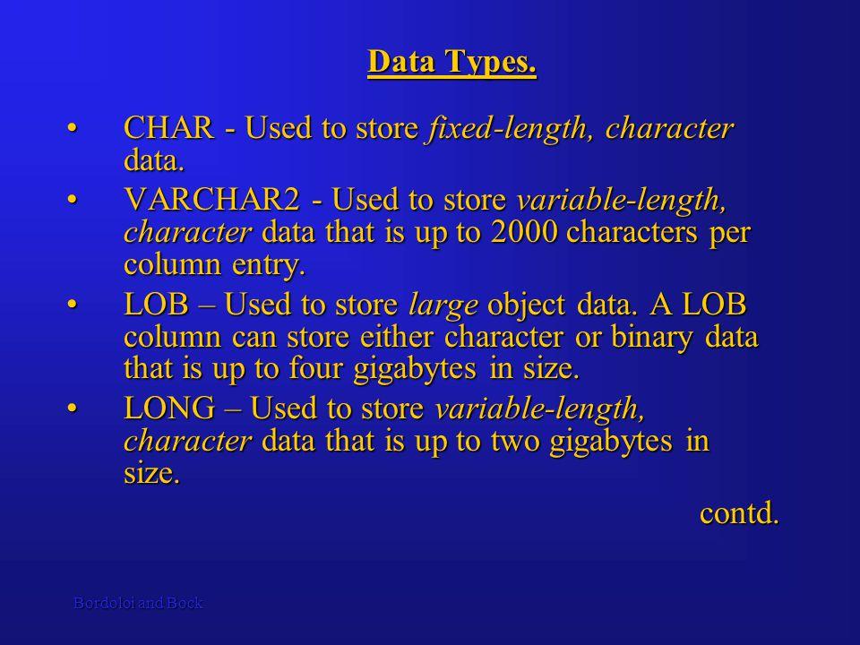 Bordoloi and Bock Data Types.