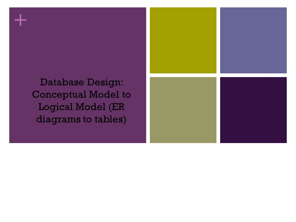 + Database Design Process IS 257 – Fall 2006 Conceptual Model Logical Model External Model Conceptual requirements Conceptual requirements Conceptual requirements Conceptual requirements Application 1 Application 2Application 3Application 4 Application 2 Application 3 Application 4 External Model External Model External Model Internal Model