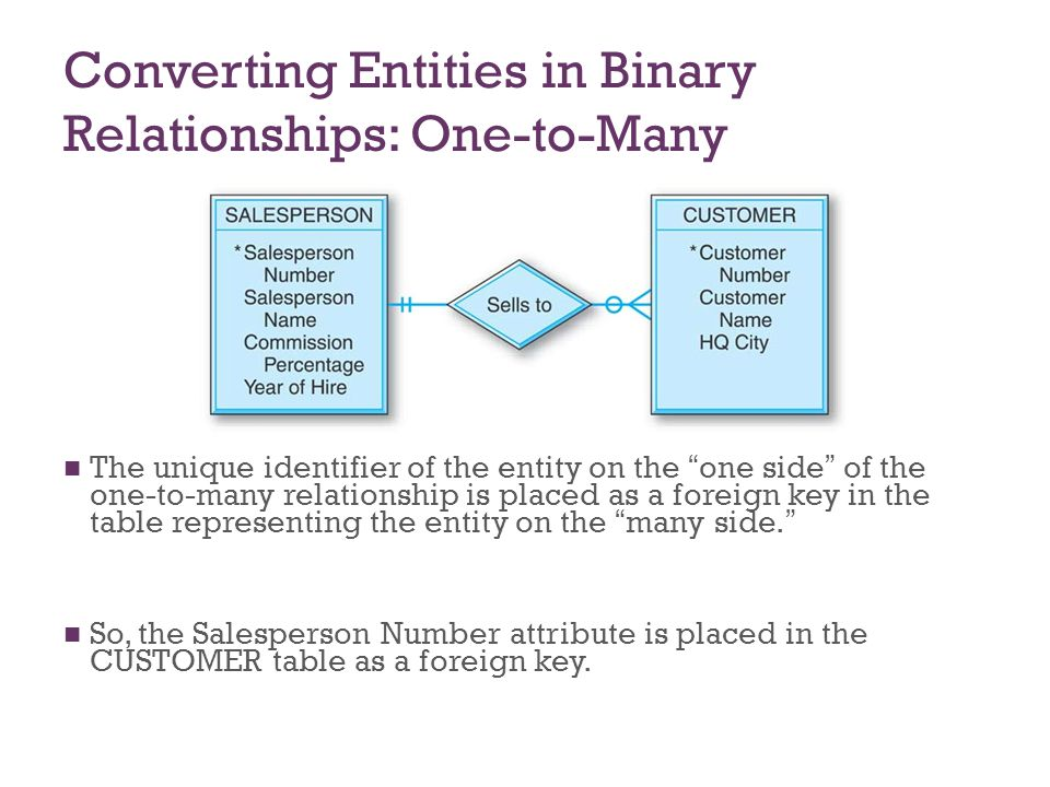 7-22 Converting Entities in Binary Relationships: One-to-Many