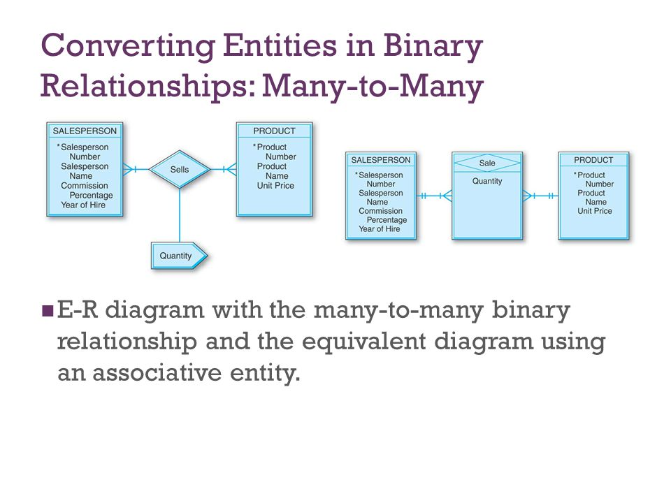 + 7-24 Converting Entities in Binary Relationships: Many-to-Many An E-R diagram with two entities in a many-to- many relationship converts to three relational tables.