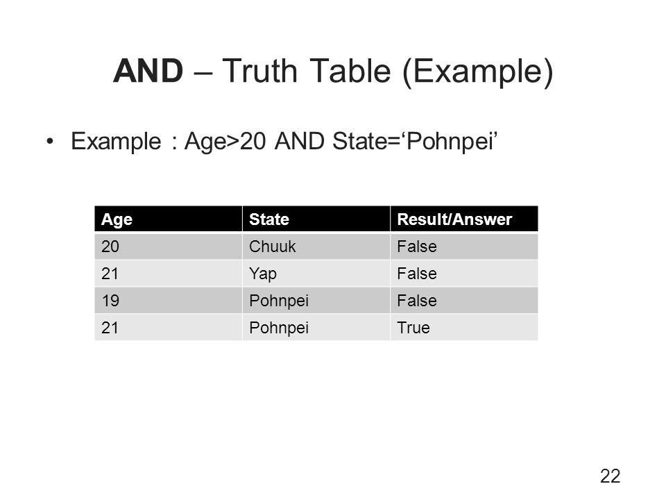 AND – Truth Table (Example) Example : Age>20 AND State=Pohnpei 22 AgeStateResult/Answer 20ChuukFalse 21YapFalse 19PohnpeiFalse 21PohnpeiTrue
