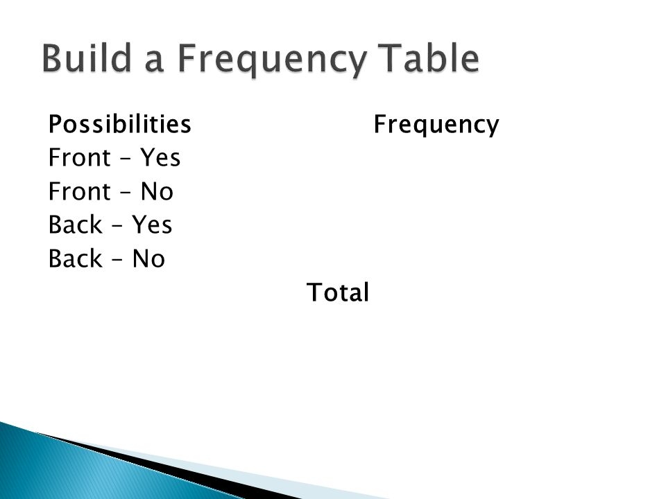 Possibilities Frequency Front – Yes Front – No Back – Yes Back – No Total
