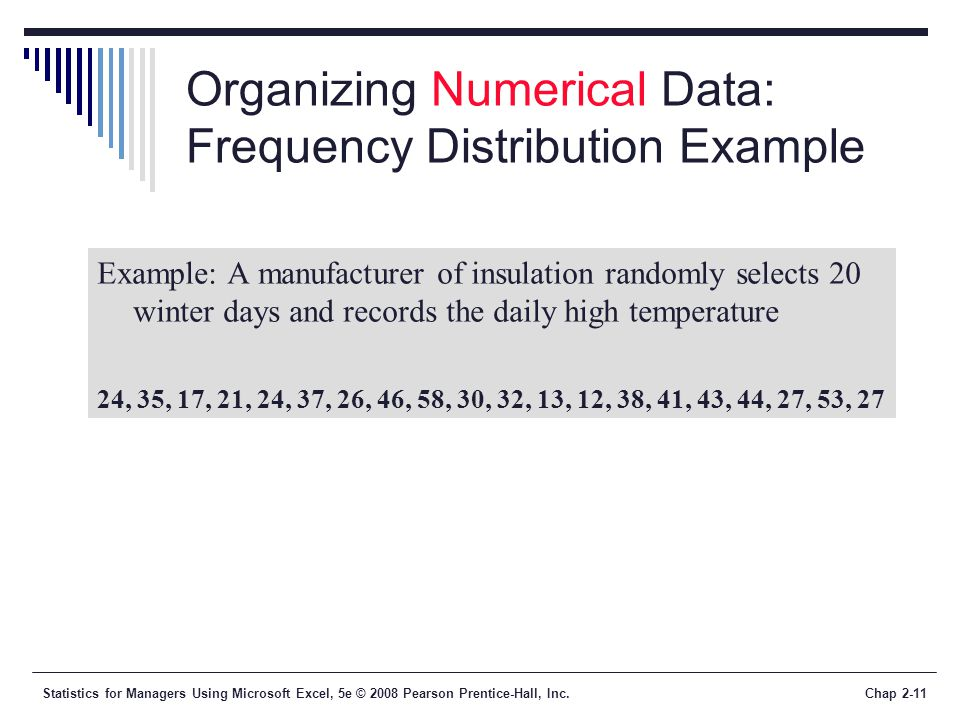 Statistics for Managers Using Microsoft Excel, 5e © 2008 Pearson Prentice-Hall, Inc.Chap 2-11 Organizing Numerical Data: Frequency Distribution Exampl