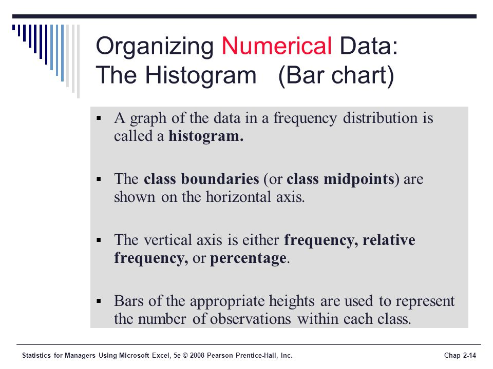 Statistics for Managers Using Microsoft Excel, 5e © 2008 Pearson Prentice-Hall, Inc.Chap 2-14 Organizing Numerical Data: The Histogram (Bar chart) A g