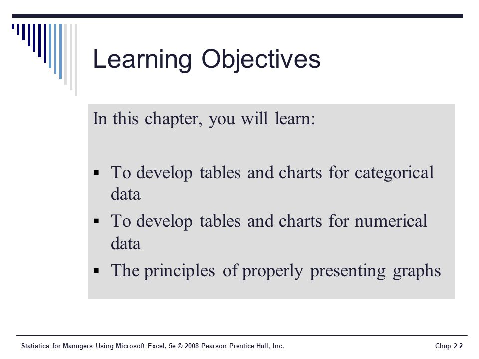 Statistics for Managers Using Microsoft Excel, 5e © 2008 Pearson Prentice-Hall, Inc.Chap 2-2 Learning Objectives In this chapter, you will learn: To develop tables and charts for categorical data To develop tables and charts for numerical data The principles of properly presenting graphs